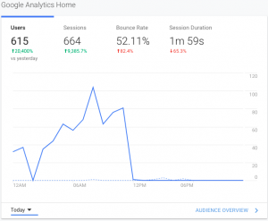 How Resume'ed Achieved 4th on Product Hunt 7